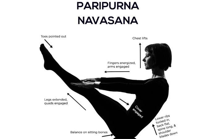 How To Do The Paripurna Navasana And What Are Its Benefits Yoga Props Yoga Asanas Yoga Health