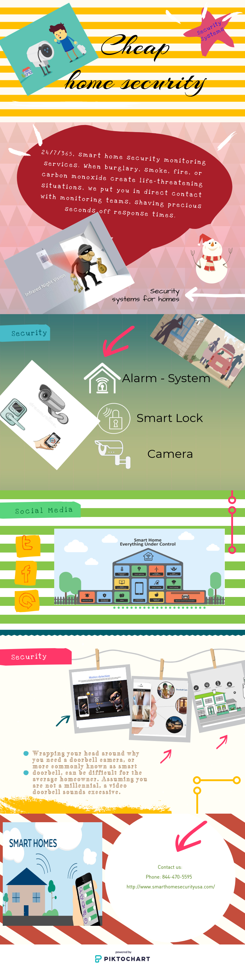 Smart Home Security smarthome on Pinterest