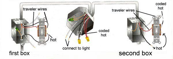 home wiring diagram for different home electrical circuits rh pinterest com Electrical Wiring Diagrams For Dummies home wiring basics with illustrations pdf