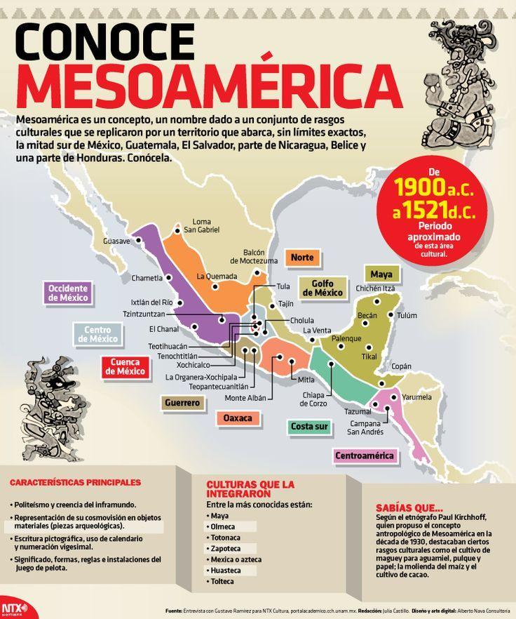 Mesoamérica, cuna del México prehispánico y actual
