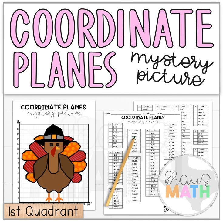 Thanksgiving Turkey Coordinate Plane Activity 1st