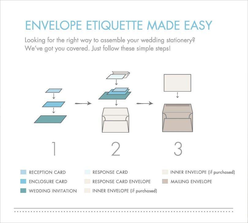 Addressing Wedding Invitations Assembling Wedding Invitations Wedding Invitation Envelopes