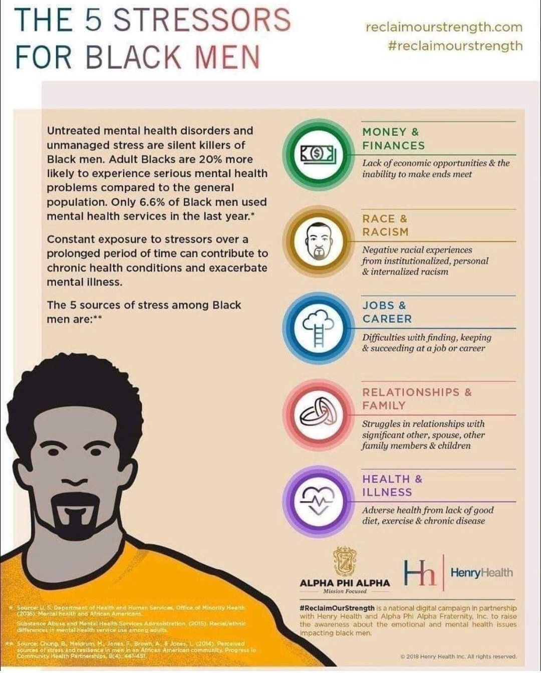 Pin on Minority Mental Health