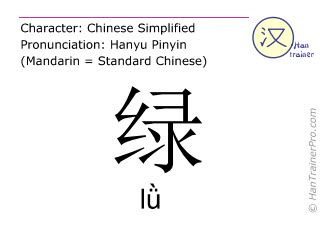 Pin By Carly Duvall On Mandarin Learn Another Language Learn