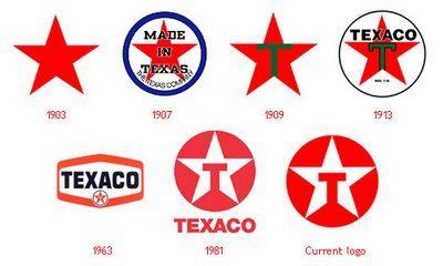 Evolution Of Logos Company Logos And Names Oil Company Logos Logo Evolution