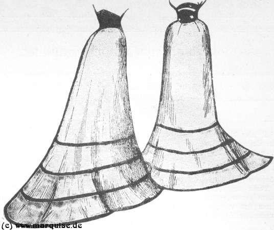 La Couturière Parisienne - Promenade Skirt 1901