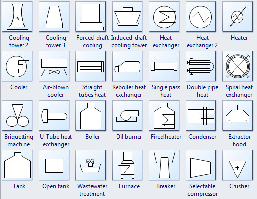 process flow diagram symbols heat exchanger design \u0026 build our Systems Engineering Process Diagram process flow diagram symbols heat exchanger