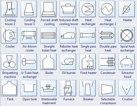 Blueprint Mechanical Piping Symbols