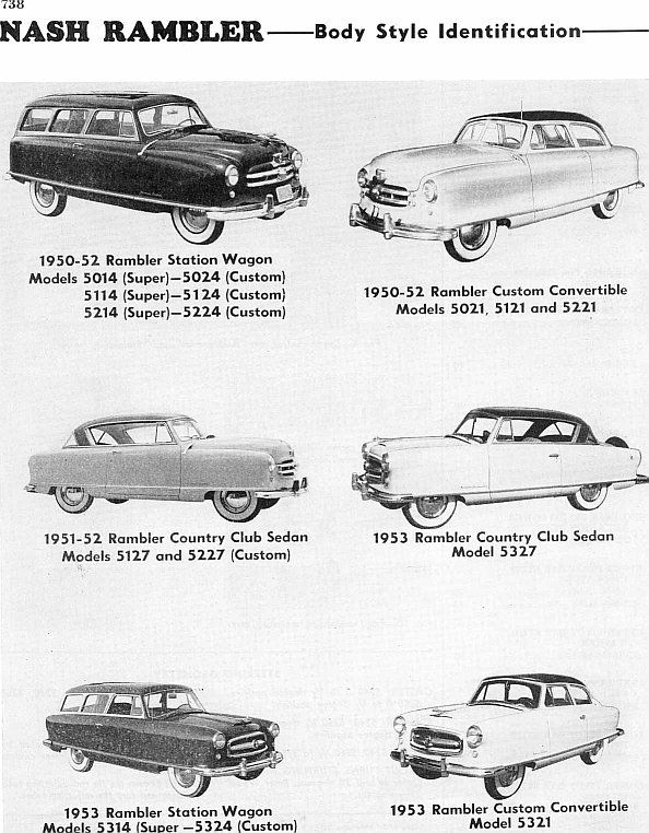A Field Guide To Nash Ramblers Wheels Pinterest Cars And