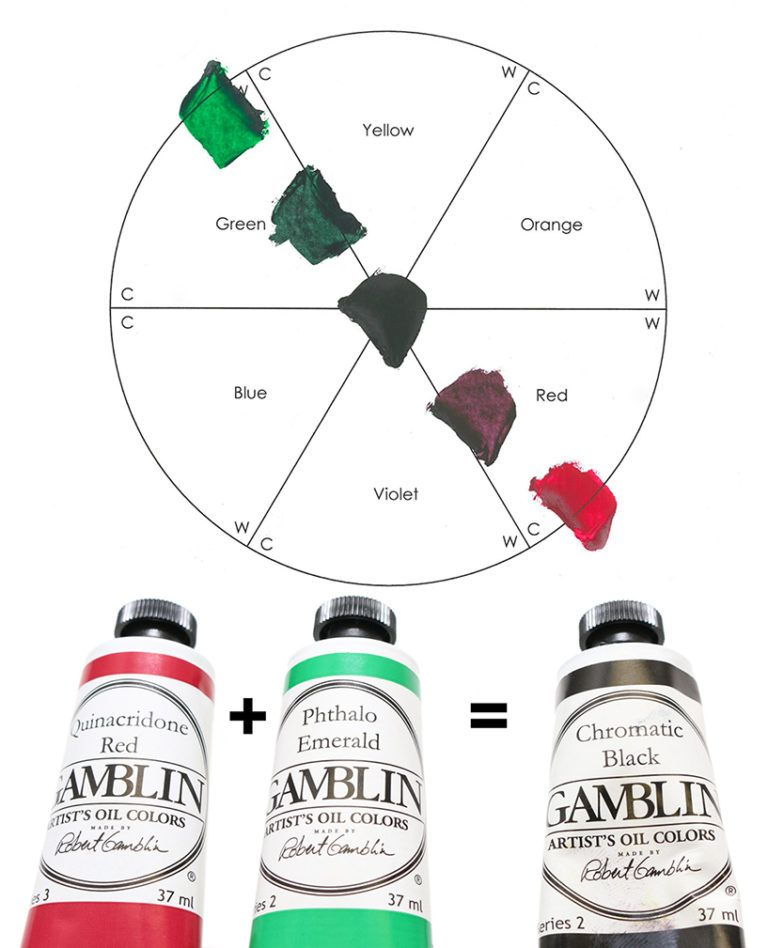 Gamblin Chromatic Black Color Mixing Chart Color Mixing Oil Painting Tips