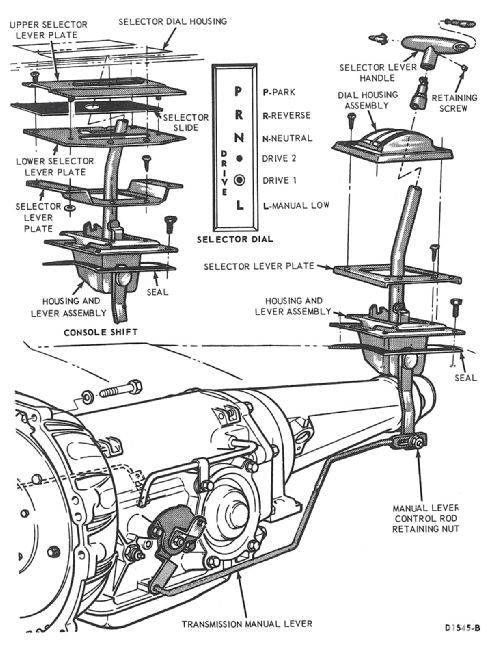 Read How To Keep Your Ford Mustang's Cruise-O-Matic/Select ... Mustang Monthly Wiring Diagram on 1970 mustang ignition switch, 1970 mustang parts, 1970 mustang dash lights, 1970 mustang colors, 70 ford mustang electrical diagram, 1970 mustang sportsroof, 1970 mustang hatchback, 1970 mustang rear window trim, 1969 mustang ignition switch diagram, 66 mustang electrical diagram, 1970 mustang fuel pump, 1970 mustang mach 2, 1970 mustang notchback, ford mustang vacuum diagram, 1970 mustang ford, 1970 mustang oil filter, 1970 mustang drive shaft, 2003 mustang fuse diagram, 1970 mustang wire harness, 1970 mustang black,