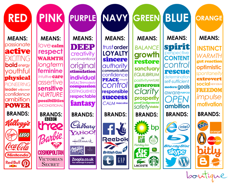 Marketing and Colors