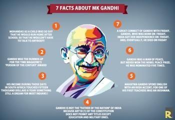 """7 Facts About Gandhi"" #Creative #Art in #design @Touchtalent"