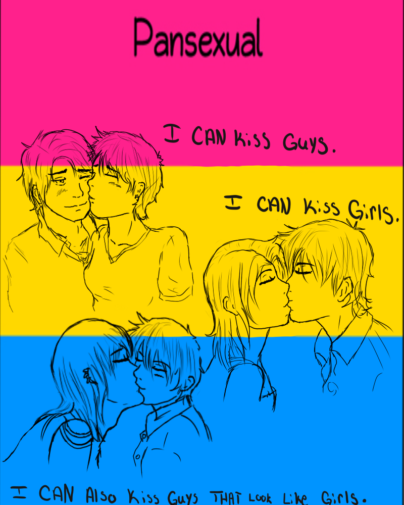 Can guys be bisexual