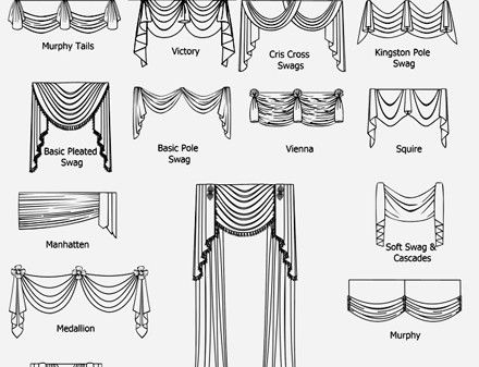 window curtain valance styles - Types Of Curtains For Windows