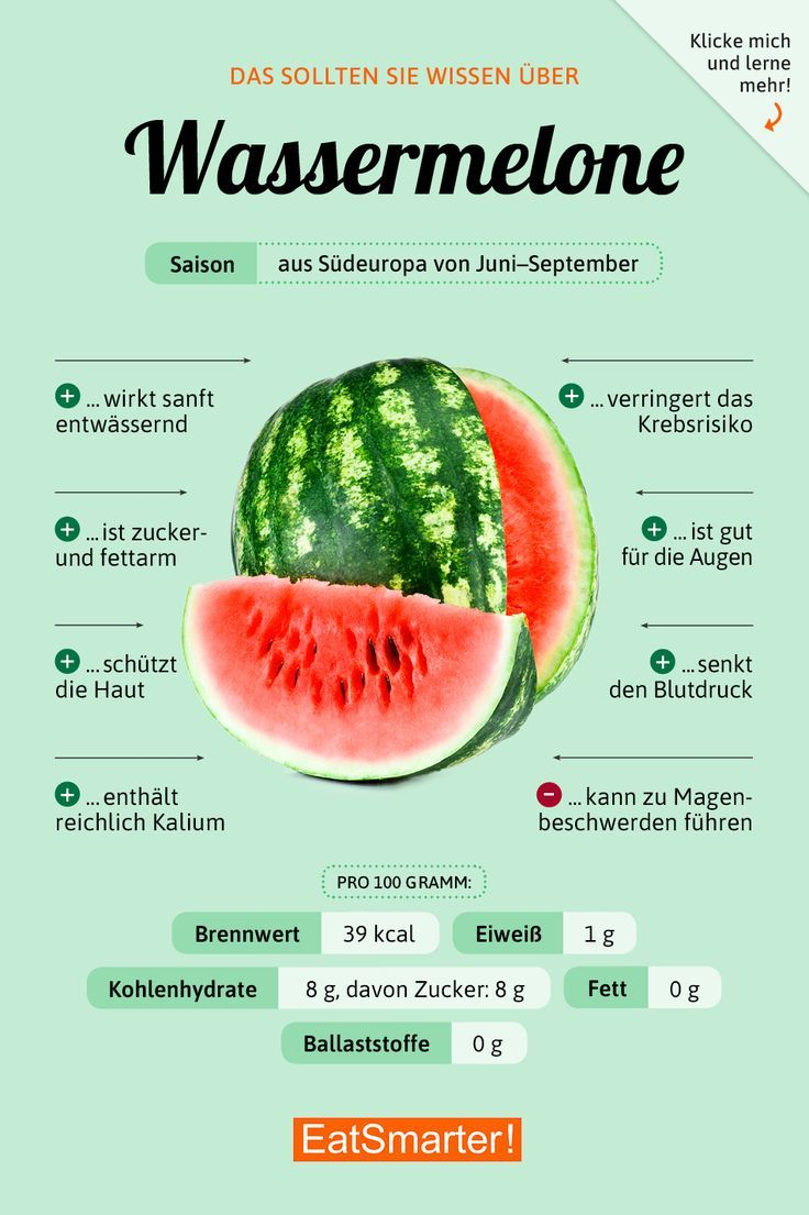 Photo of Wassermelone