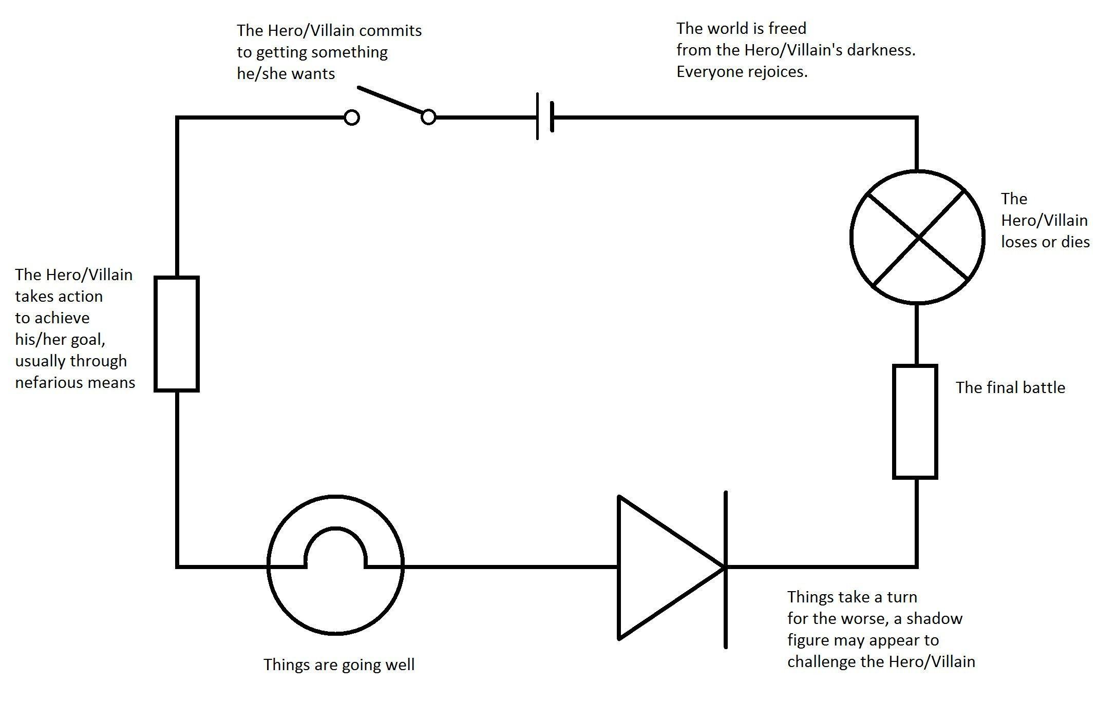 Circuit Diagram Maker Ks2 Electrical Circuit Diagram Circuit