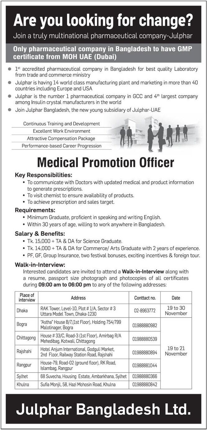 Julphar Bangladesh Ltd Job Circular | Job Circular | Job