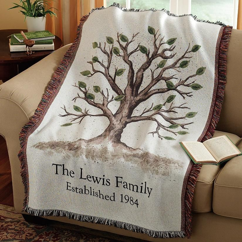 Personalized Family Tree Afghan | Family trees and Personalised ...