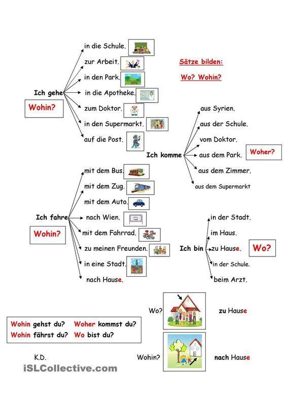 Sätze bilden: wo? wohin? woher? womit? | Worksheets and Language