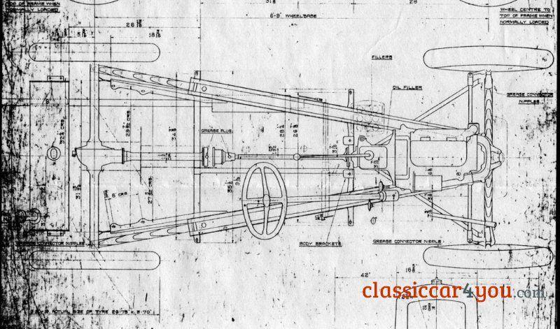 Austin blueprints sk p google austin 7 specials pinterest austin blueprints sk p google malvernweather Image collections