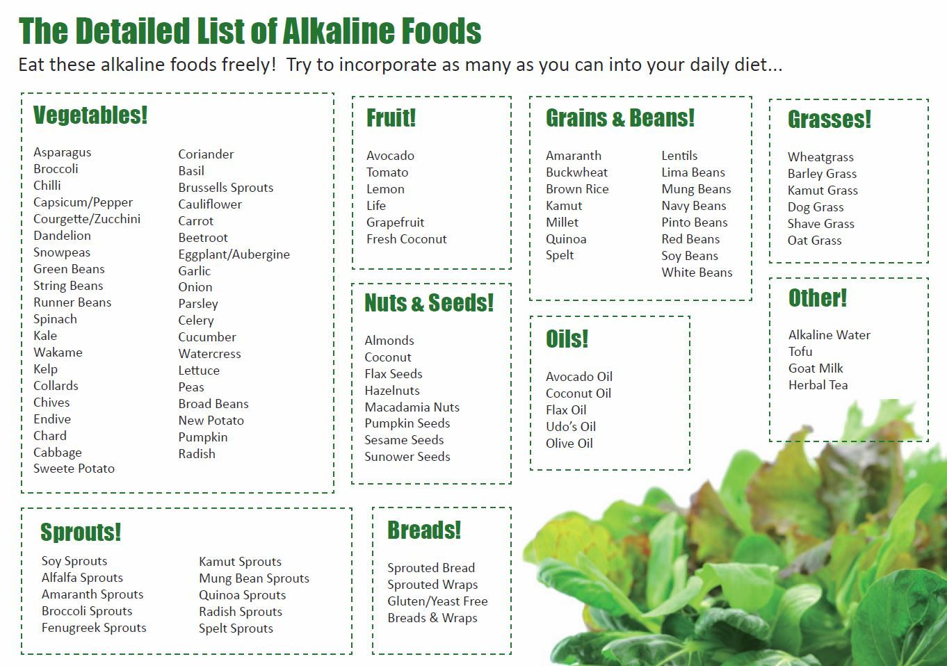 List Of Acidic And Alkaline Indian Foods