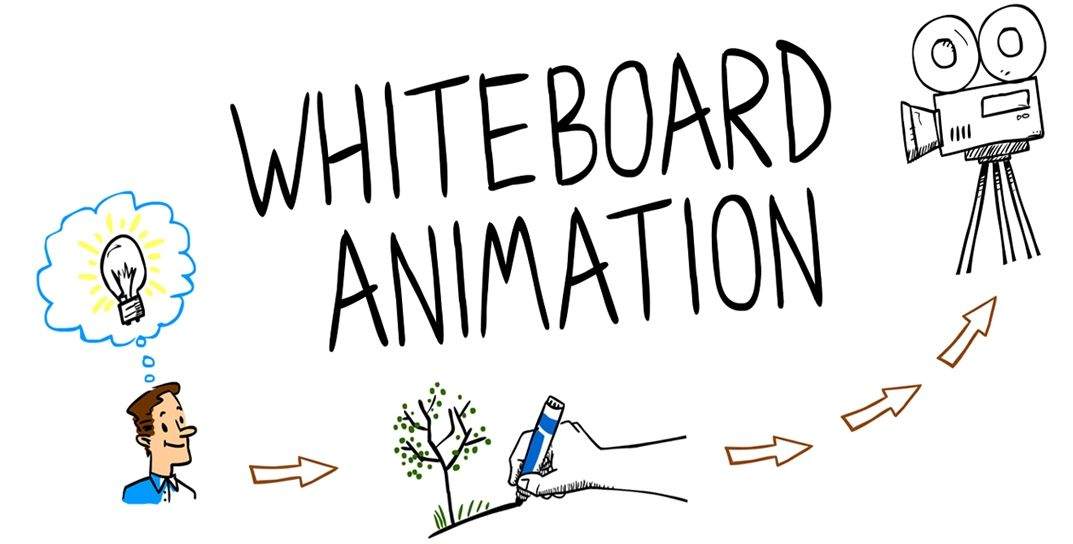 whiteboard animation videos