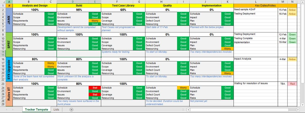 Gap Analysis Template Excel For Project Management