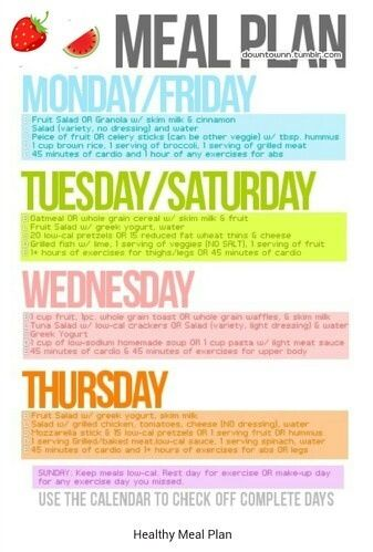 Pin by Natalie Taylor on Diet tips and tricks Pinterest