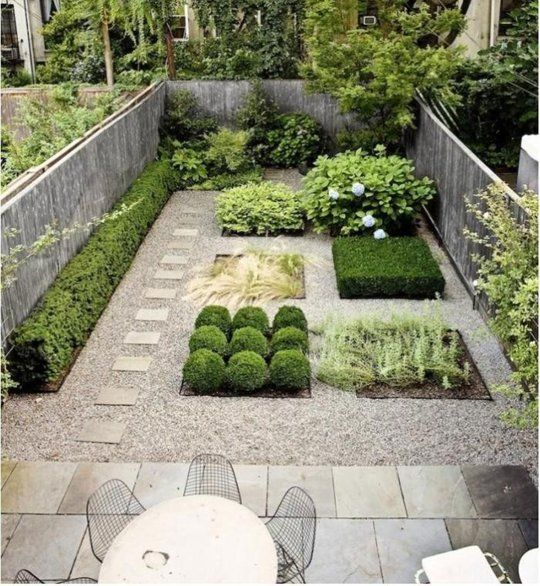 Perfect Patios Hardscaping With Gravel Small Backyard Gardens Small Backyard Landscaping Townhouse Garden