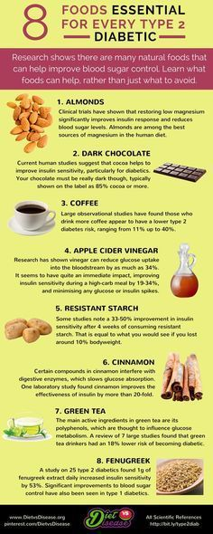 Proven Foods Essential For Every Type 2 Diabetes Diet