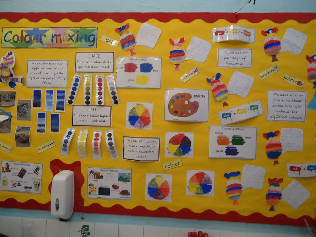 classroom displays - Google Search | education | Pinterest ...