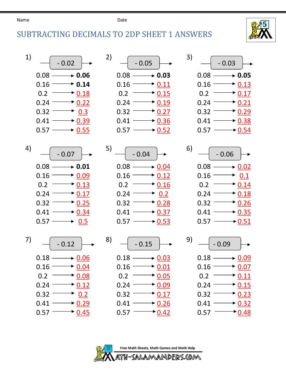 Printable Worksheets Adding And Subtracting Decimals в 2020 г