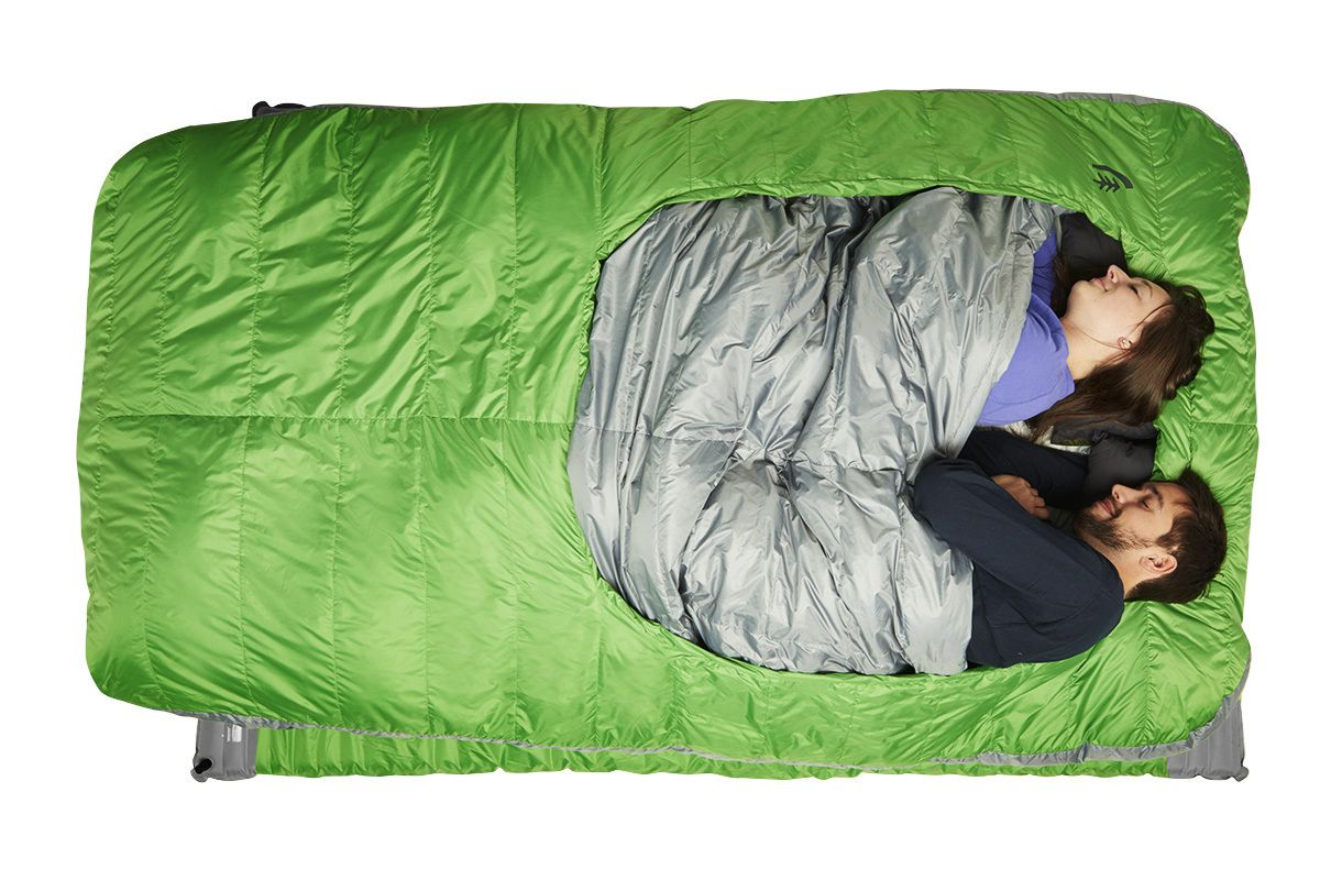Image 6 (With images) Survival backpack, Outdoor blanket