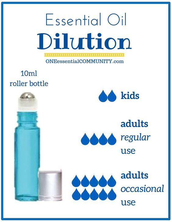 Handy Chart Showing How Many Drops Of Essential Oil To Use In A 10ml Roller Bottle 2 Drops 1 Essential Oils For Kids Diluting Essential Oils Essential Oils