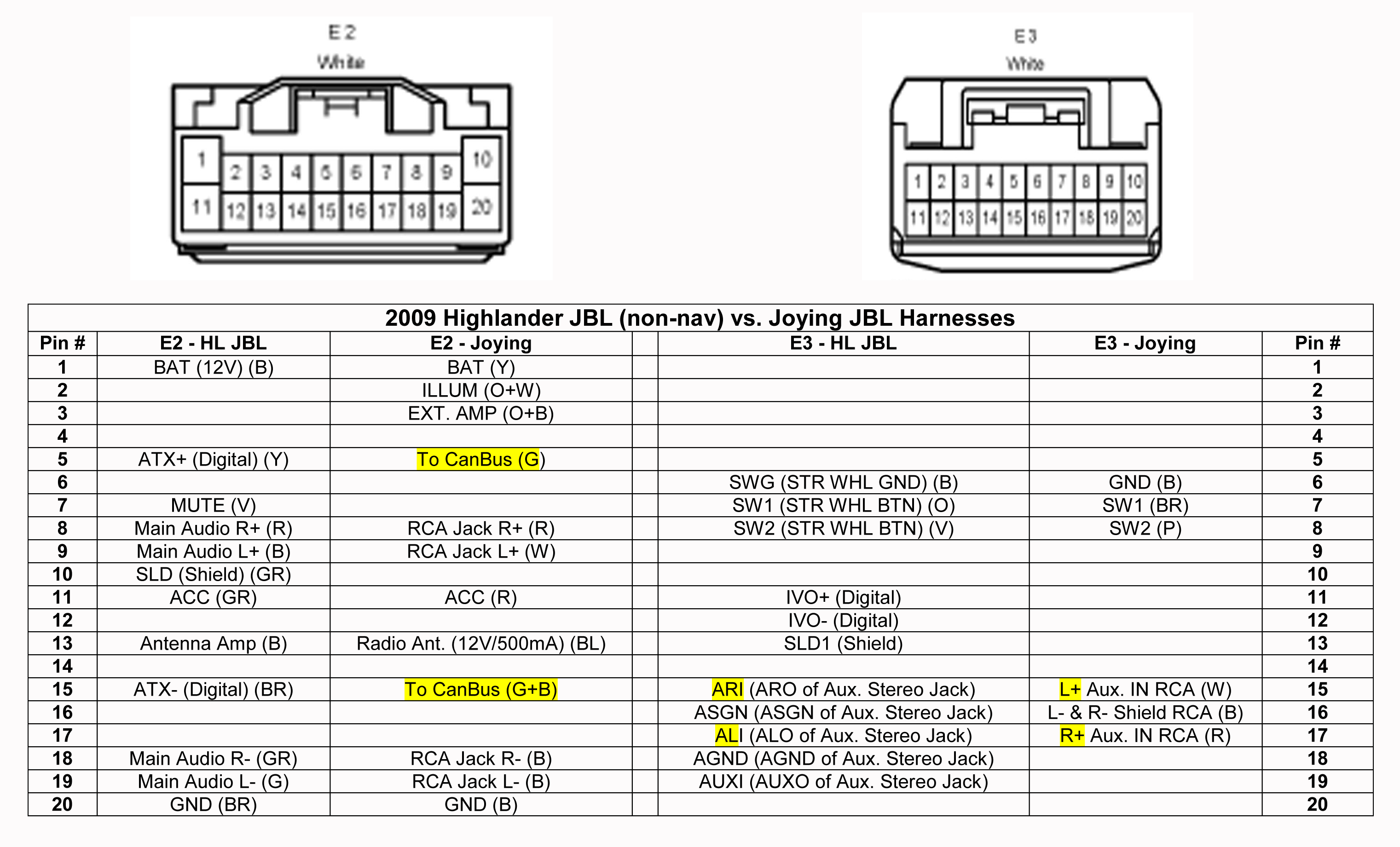 Car Audio Wiring Diagrams Avalon Jbl Synthesis