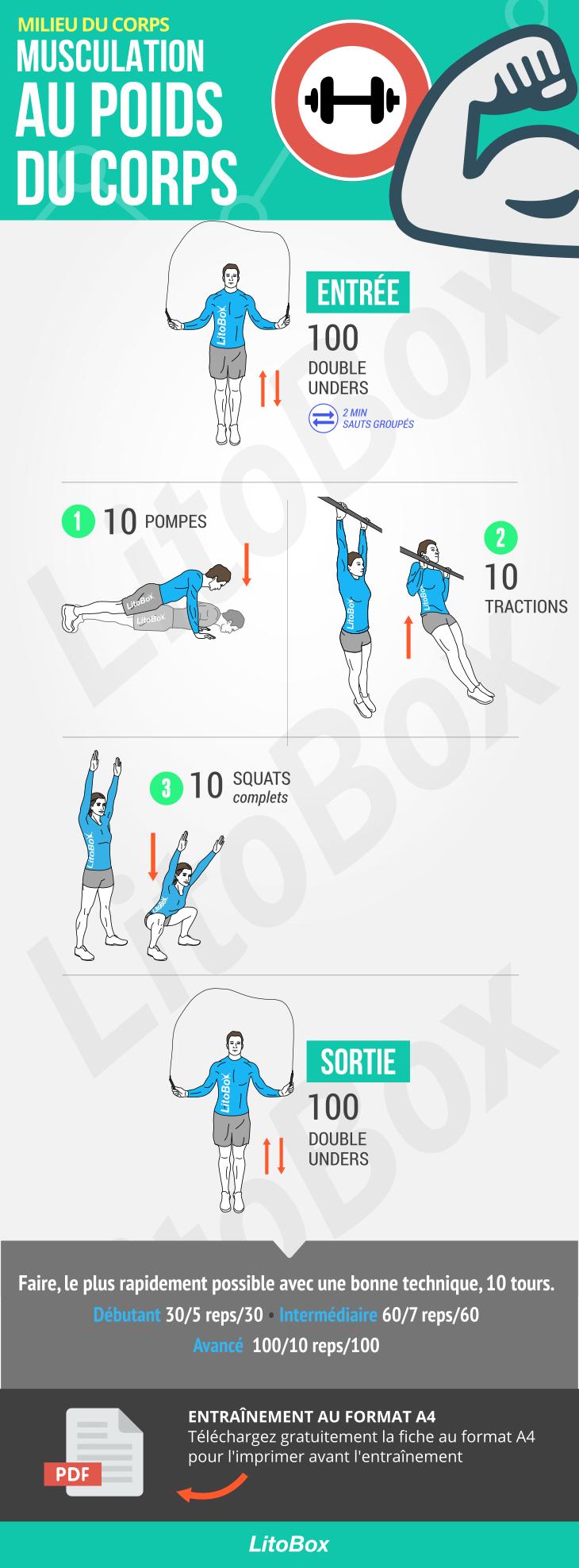 Top Ce défi fitness peut se rapprocher d'un programme de musculation  FA55