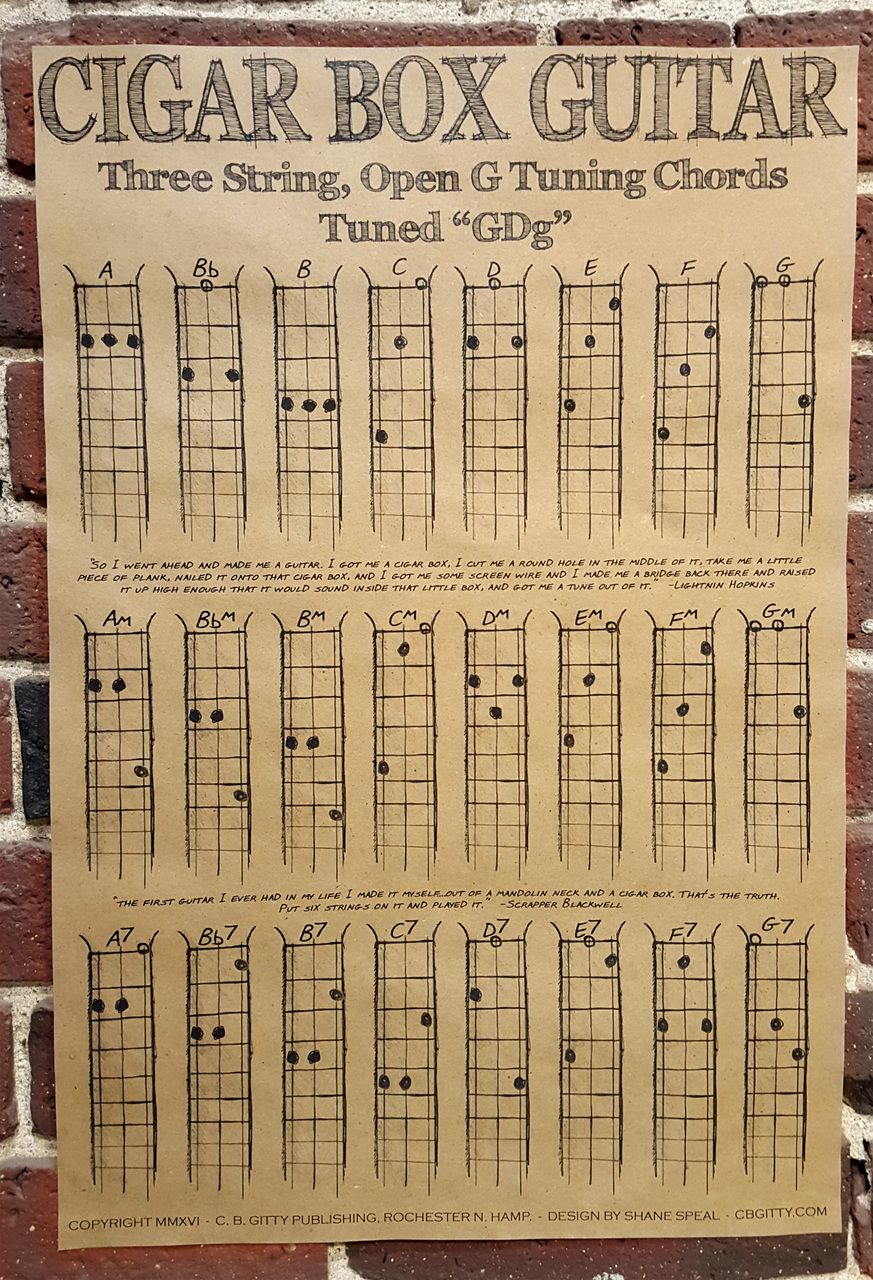 Three String Open G Chord Poster For Cigar Box Guitar More Cigar