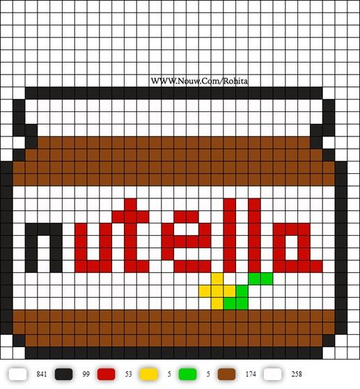 Www Nouw Com Rohita Nutella Patron Petit Dejeuner