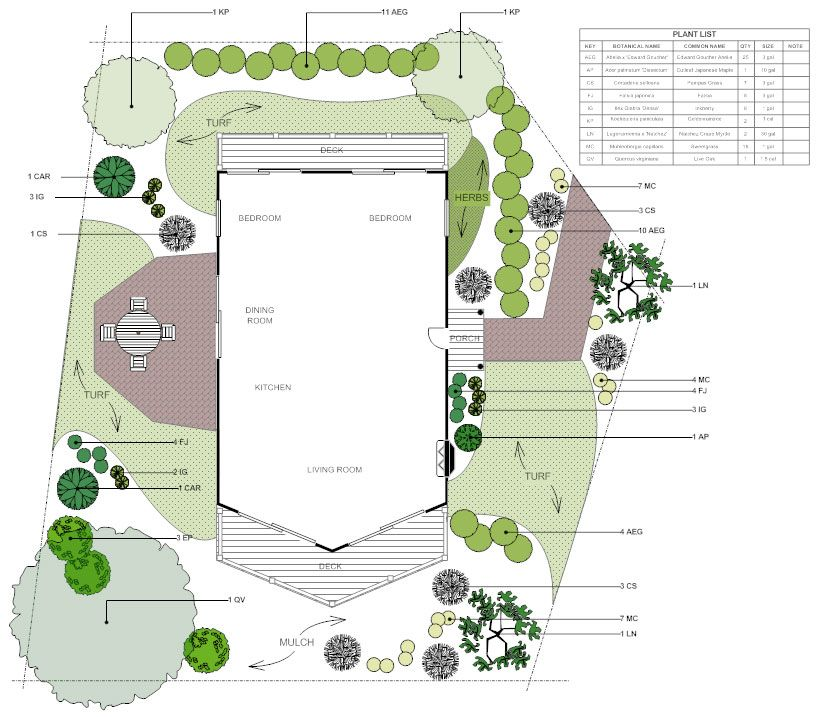 Landscape Design Plans Landscape designs, Landscape design plans