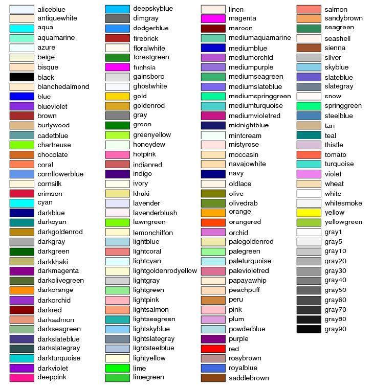 Color Chart With Names Google Search D Pinterest Nectarine Crisp