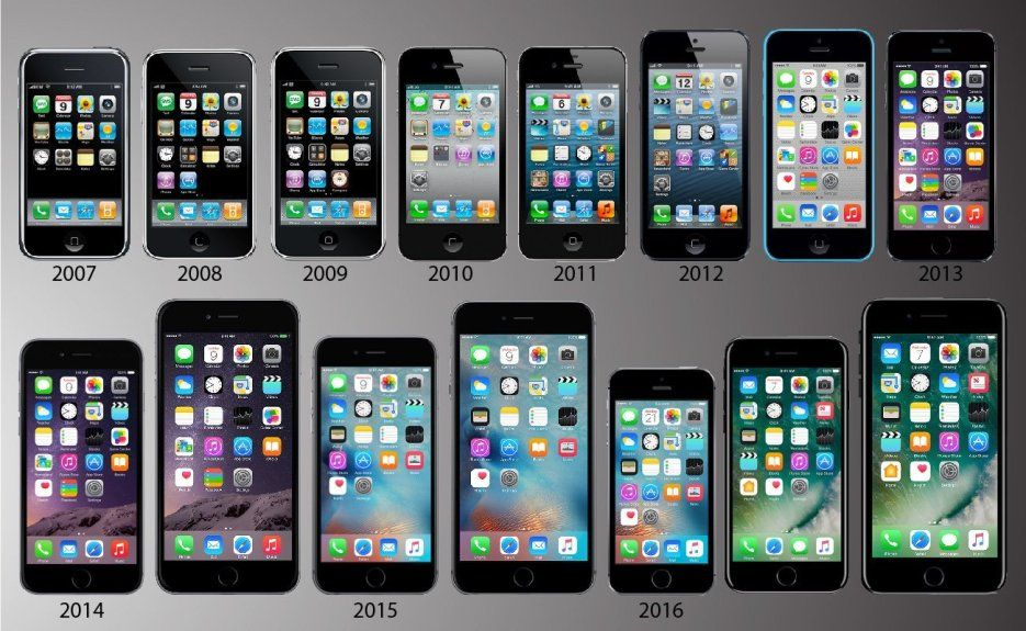 Apple Iphones 2007 2017 All Models Iphones For Sale Apple Technology First Iphone
