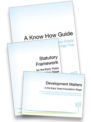 Starting A Nursery School What Is The Early Years Foundation Stage Eyfs