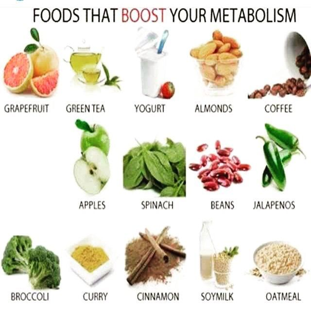 Foods That Boost Your Metabolism Pictures Photos And