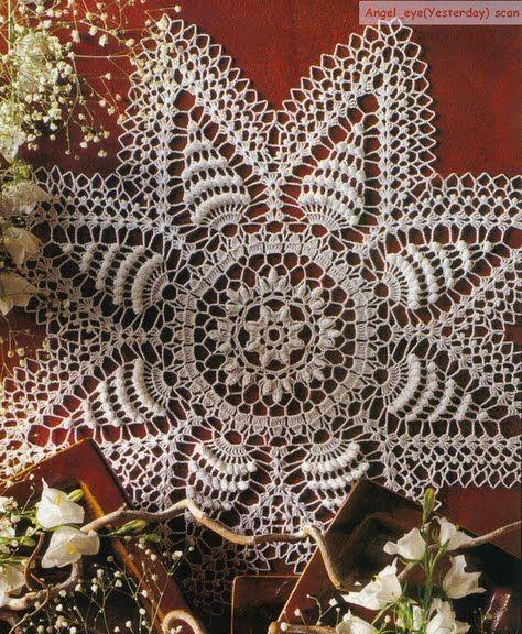 مفارش كروشية دائرية مفارش مفرش بترونات كروشية مفارش طاولات مفرش صغير مفرش كروشية مربع Crochet Crochet Tablecloth Crochet Doilies