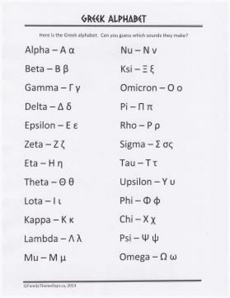 Alphabet Coloring Greek Awesome Free Printable Greek Letters Greek Alphabet Learn Greek Greek Mythology Lessons