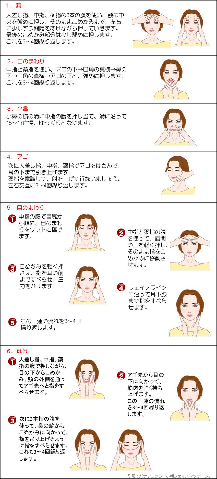 リンパ 下 と 痛い 耳 の 押す