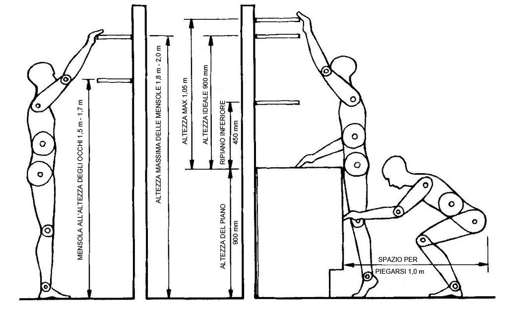 dimensioni tavolo da 6 standard - Cerca con Google | ergonomia ...