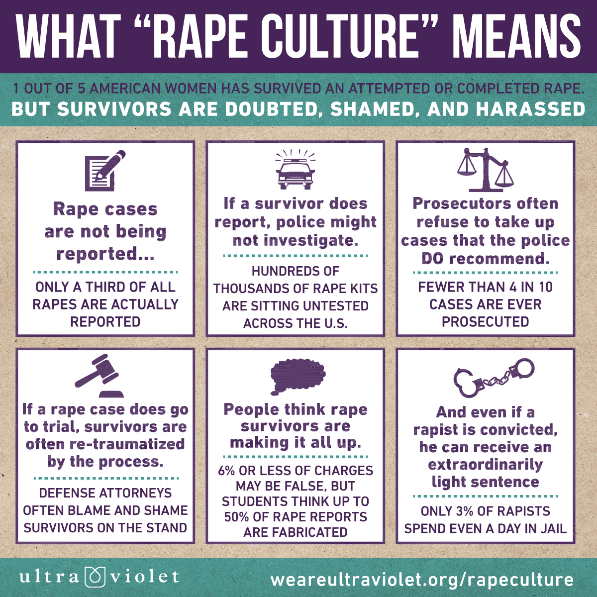 Rape Culture IsnT Just About Bad Jokes And The Media It Has Real