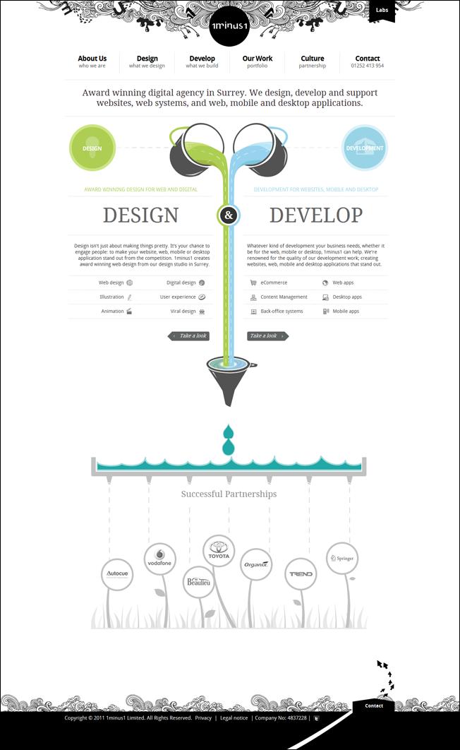 Web Design Surrey Farnham Web Design Web Development Design Website Design